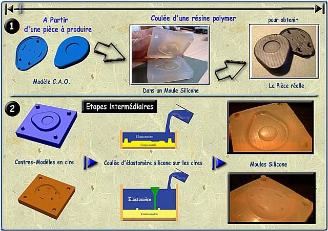 TP Prototypage rapide création d'un moule silicone