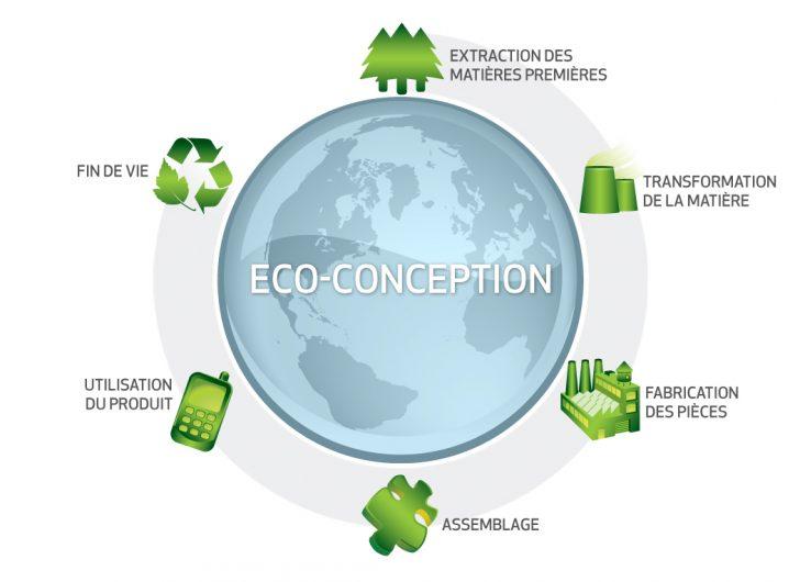 SolidWorks Sustainability – De l'écoconception à la validation de projet (1ère partie)