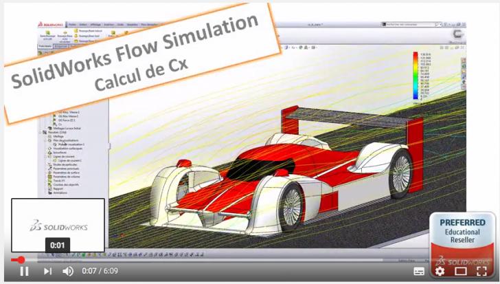 Flow-Simulation