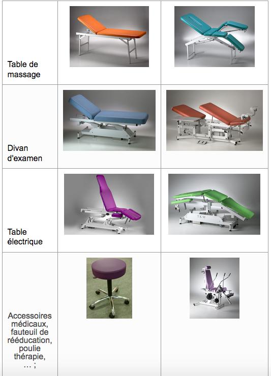 Table médicale TKM, CAO mécanique et design