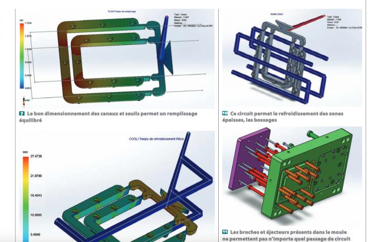 SolidWorks Plastics en STS