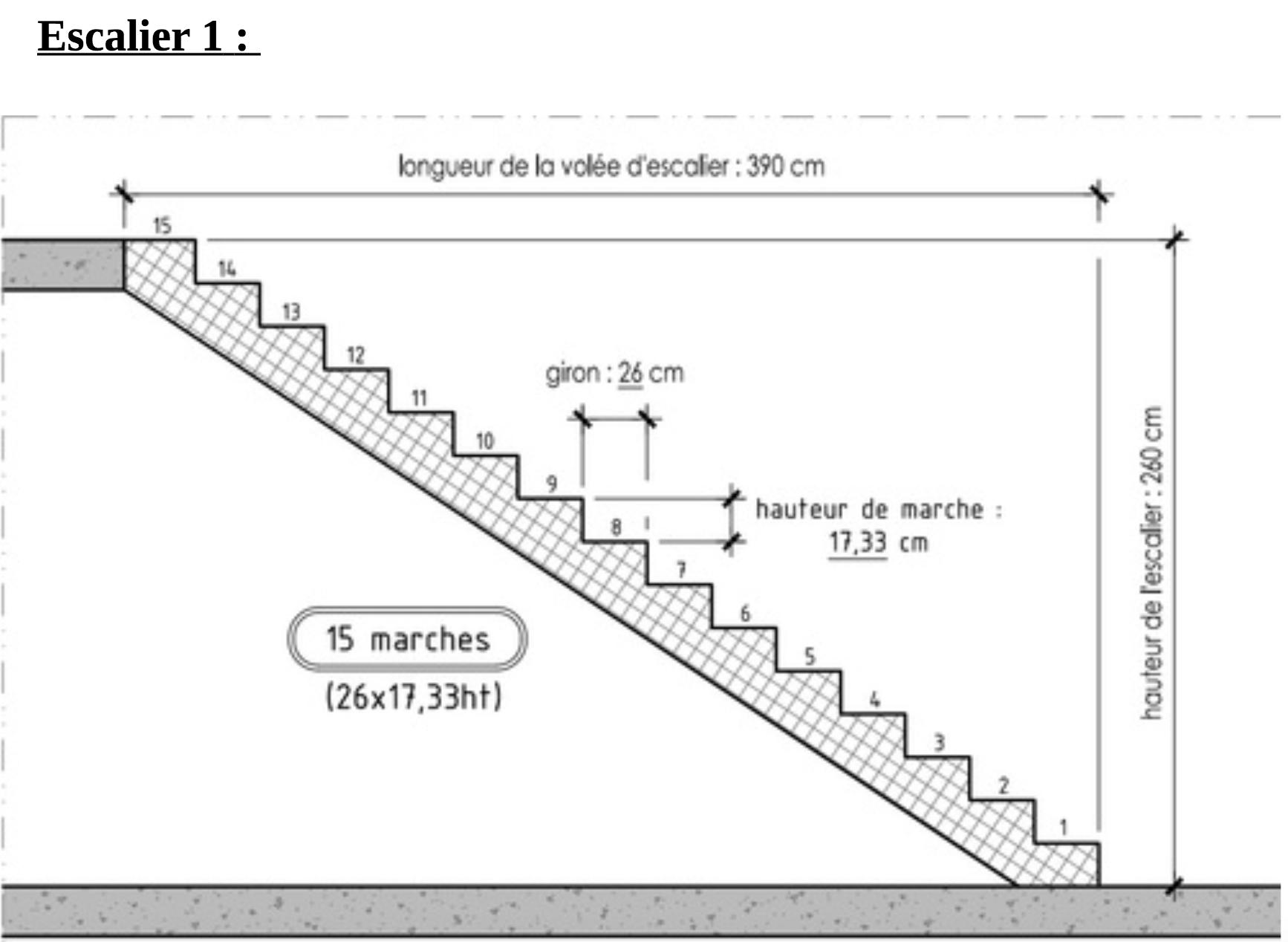 Largeur D Une Marche D Escalier conception d'un escalier droit - blog de l'enseignant