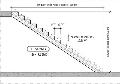 TP 8-solidworks-escalier