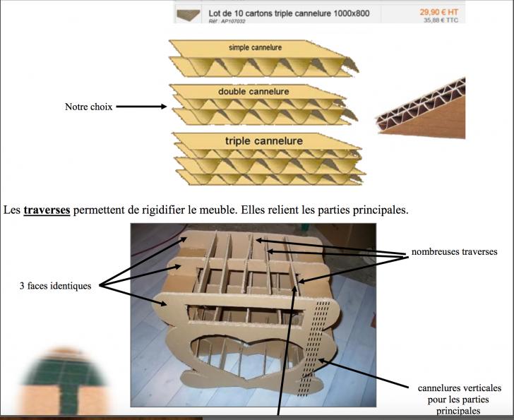 Projet : le meuble en carton