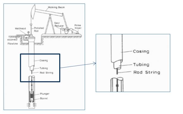 石油およびガス関連製品の構造&流体シミュレーション