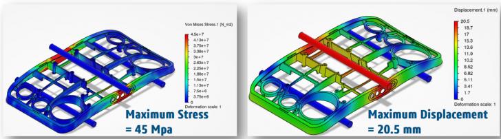 SIMULIAWORKS:SOLIDWORKS Simulation デスクトップ製品による最高のシナリオ