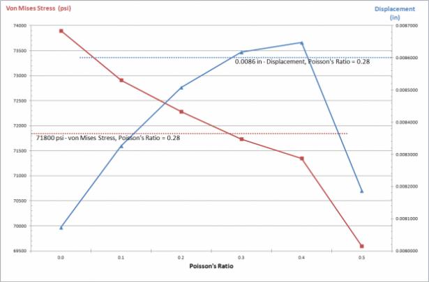 2011-1012-b-Excel-Chart-620x409