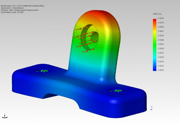 The Importance of Material Properties in Analysis with SolidWorks Simulation