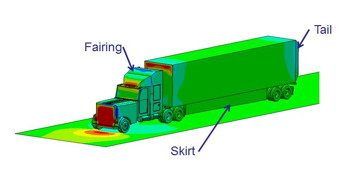 Tractor Trailer Aerodynamics in SolidWorks Flow Simulation