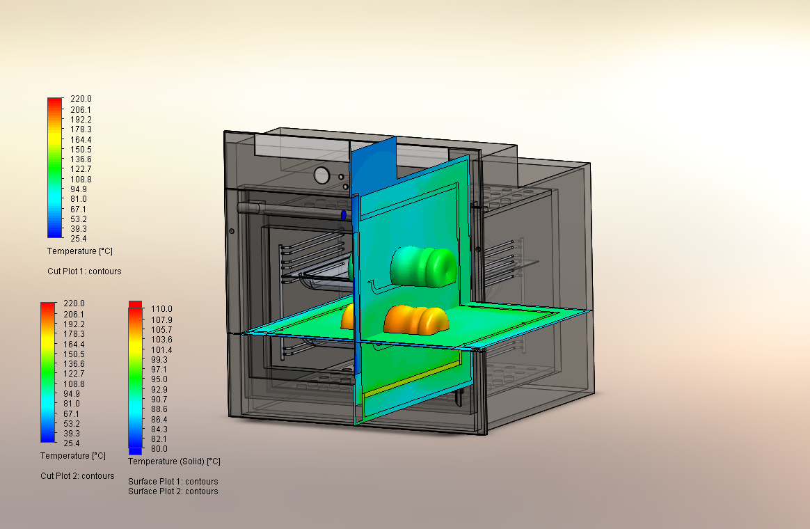 Will everything you're cooking for Thanksgiving be ready on time? Find out with SolidWorks Flow Simulation.