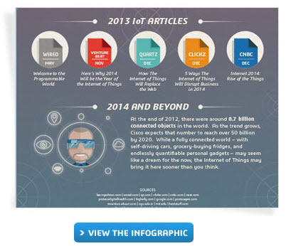 Internet of Things Blog Infographic