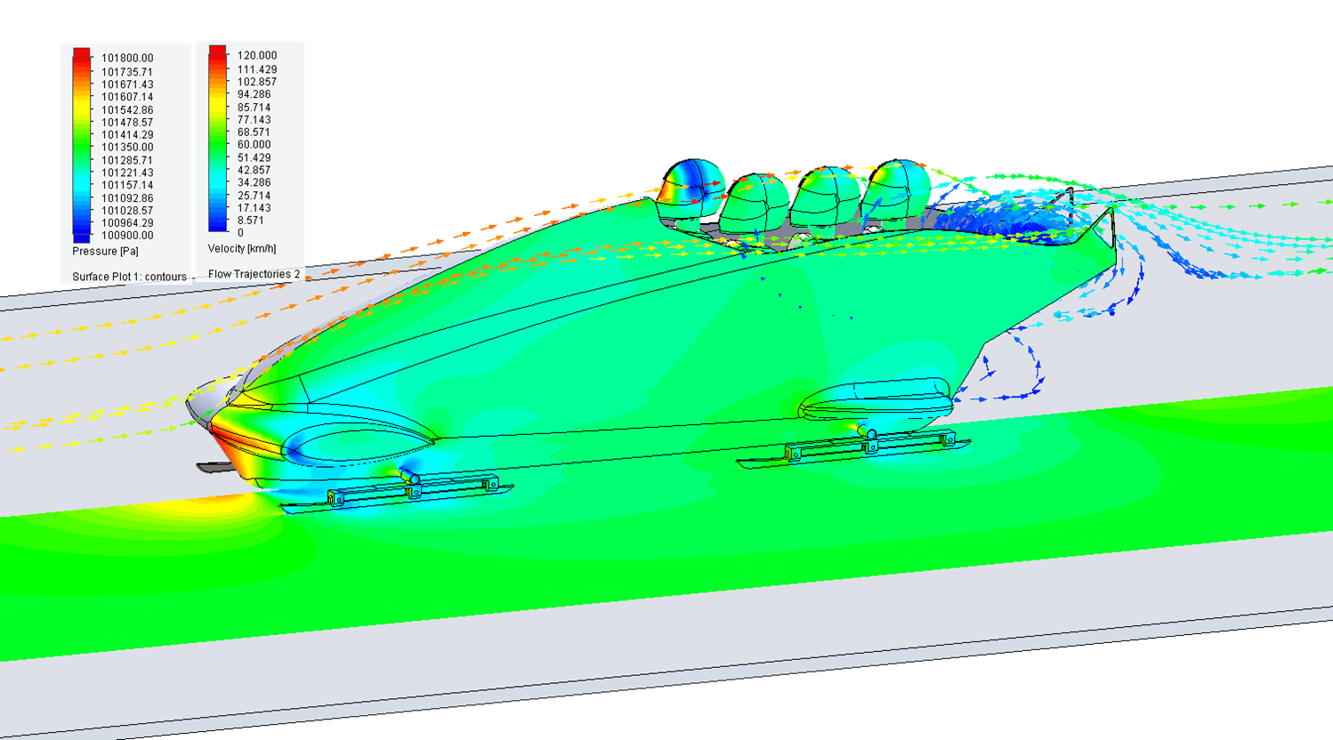 Can CFD tools explain the aerodynamics of a medal-winning bobsled?