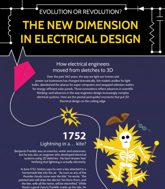 SOLIDWORKS Electrical Infographic