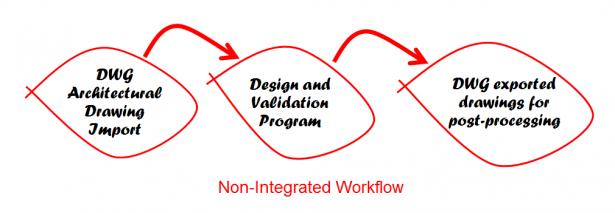 non_workflow