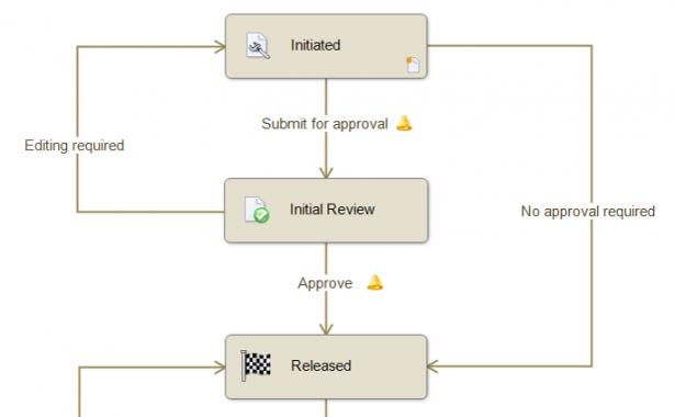 EPDM_Workflow