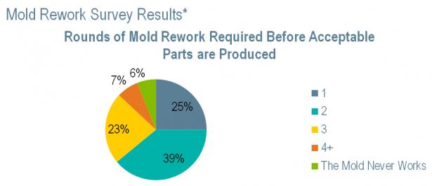 model_survey_plastics_results
