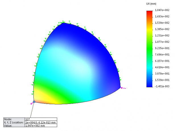 UX displacement distribution