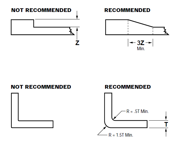 plastic ultrasonic welding design guide