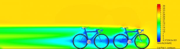 bikeflow8