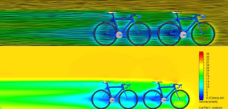Will Drafting Help a Road Cyclist? A Flow Simulation Study