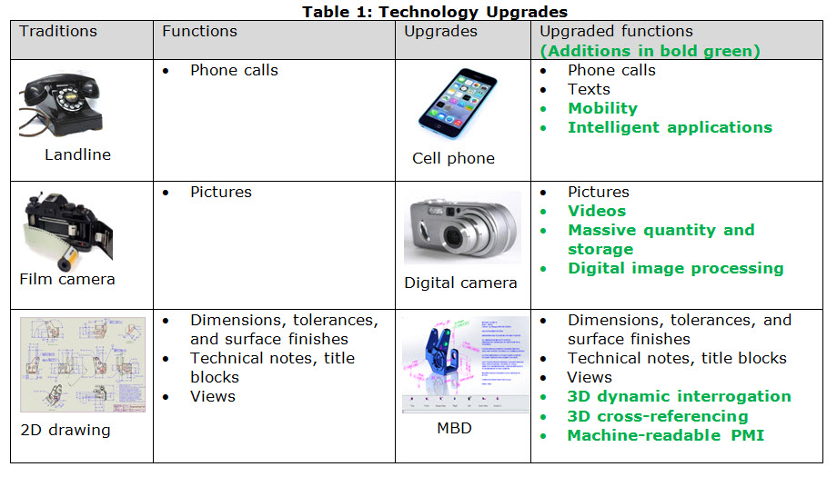 MBD_Table