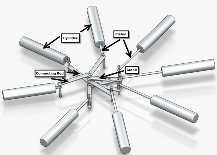 Conceptual Designer Mechanisms: Four-Piston Engine
