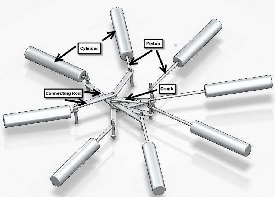 Conceptual Designer Mechanisms Four Piston Engine