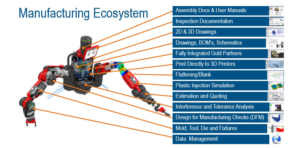 Exploring the Benefits of the SOLIDWORKS Design-to ... - photo#33