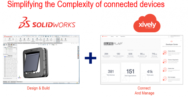 simplifying_connecteddevices.png