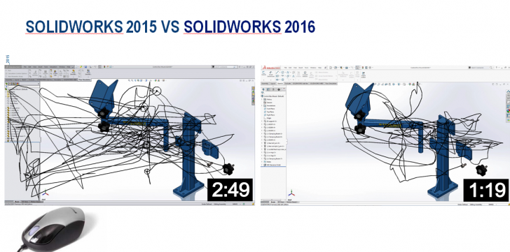 CAD in SOLIDWORKS Without Sacrificing Time or Comfort