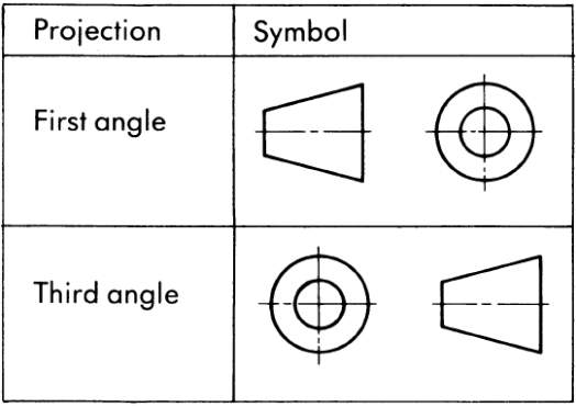 Figure 2 First or Third Angle Projection Declaration