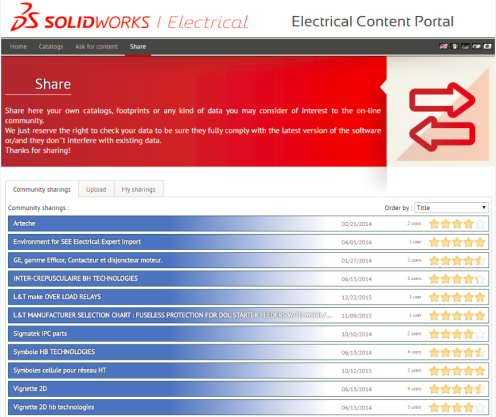 Are You Still Manually Entering Data to Your Electrical Designs?