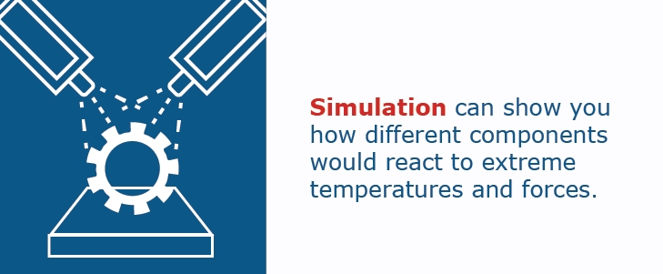 Simulation is powerful - and necessary.