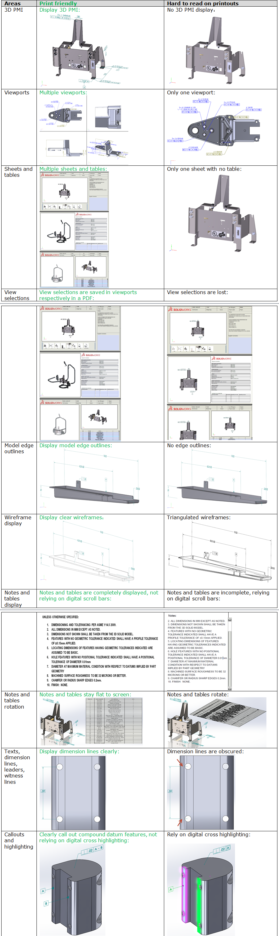 Table 1. Recommendations for print friendly 3D PDF