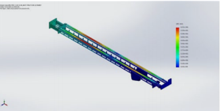 This capability to validate rig performance enables the company to improve the strength and performance of its equipment while decreasing rig weight and reducing material usage and associated costs.