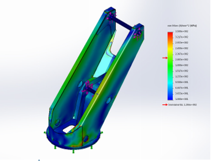 Using integrated SOLIDWORKS Simulation tools enables SOCAGE to achieve its overarching objectives of developing lighter, more compact aerial platforms while ensuring user safety.