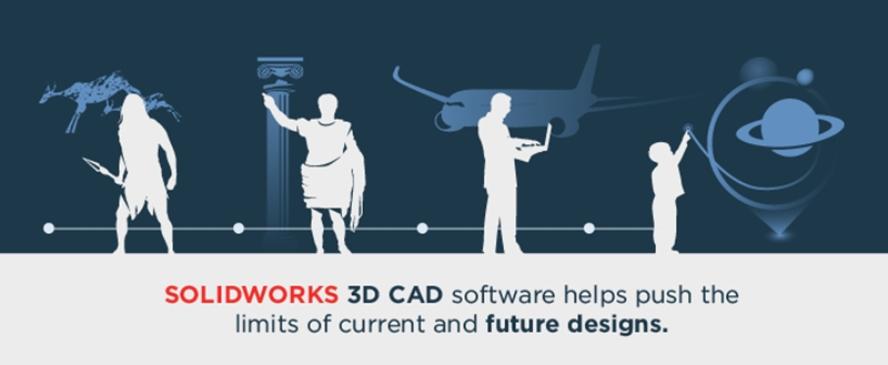 SOLIDWORKS 3D CAD software is helping design the future.