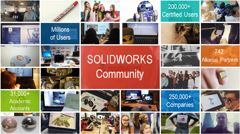 Community Solidworks