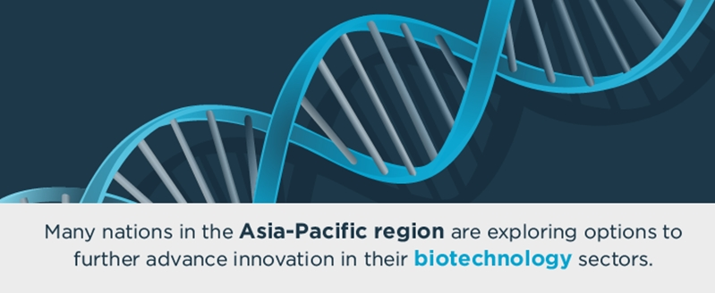 Many nations in the Asia-Pacific region are exploring options to further advance innovation in their biotechnology sectors.