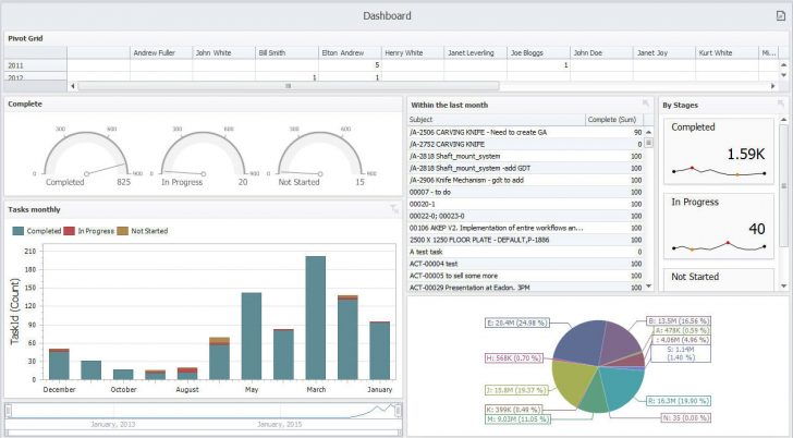 SOLIDWORKS Data Management Product Line Expands to Offer Distributed Data Management