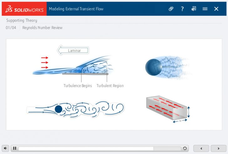 Available Now: SOLIDWORKS Self-Paced eCourses
