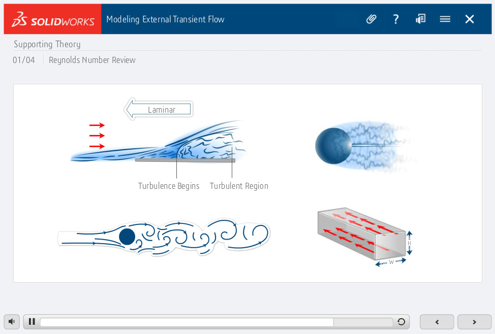 available now solidworks self paced ecourses rh blogs solidworks com SolidWorks Classes SolidWorks Store