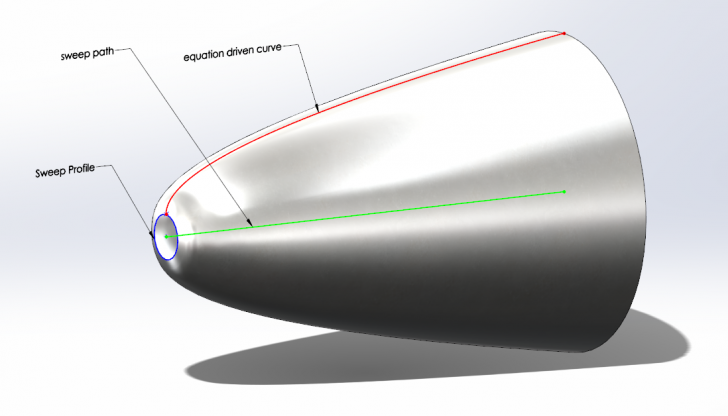 Stump the Chump: Can a Sketch Profile Change as a Function of the Length of the Sweep Curve?