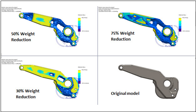 My Highlights of SOLIDWORKS Simulation 2018: the New Topology Study
