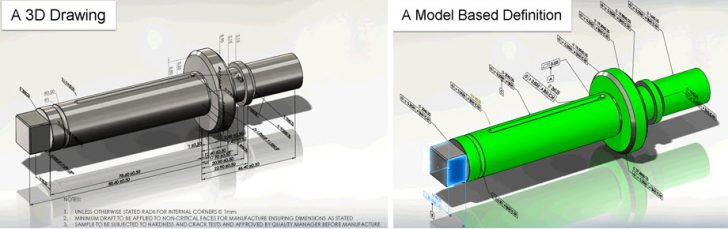 Model Based Definition is Beyond 3D Drawings