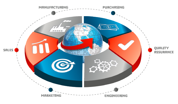 SOLIDWORKS Distributed Data Management is here!