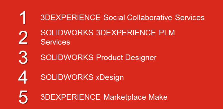 Anúncio de novos Produtos SolidWorks