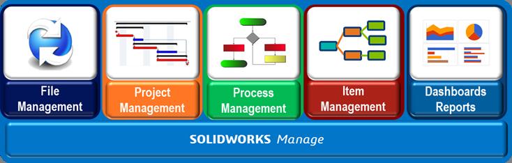 gestión de datos distribuidos