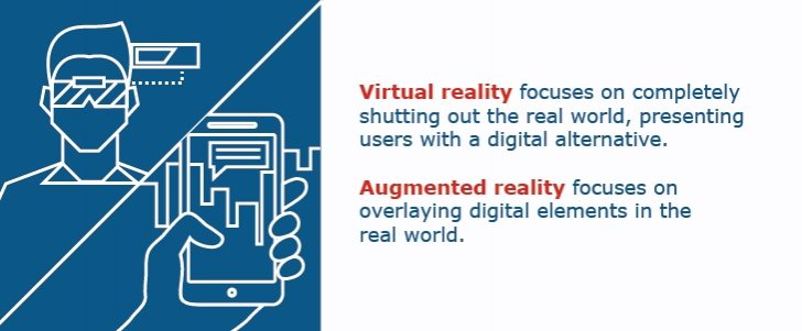 VR and AR: The future of CAD?