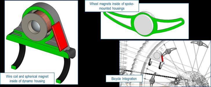 SOLIDWORKS xDesign Tackles Moving in a Sustainable World